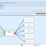 عکس سوم نرم افزار اهداف از ERP ایرانی پگاه سیستم